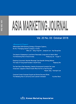 ASIA MARKETING JOURNAL