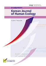 Korean Journal of Human Ecology